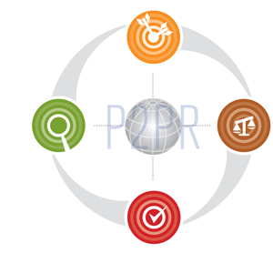 Path to positive results - Prime Learning Group customized education process
